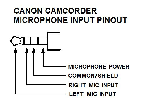 如何将外接麦克风连接到佳能摄像机