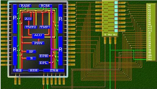 8051单片机数据存储器的扩展设计