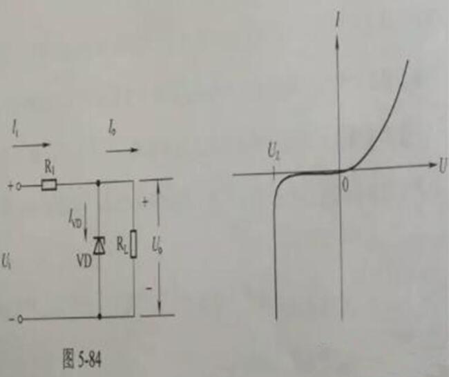 稳压电路的作用及原理