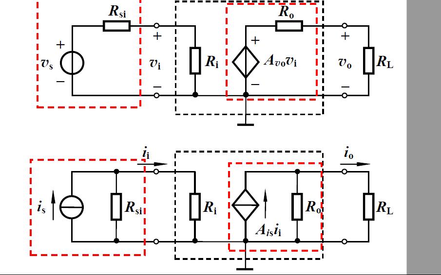 电子技术基础的信号和放大电路的简单介绍