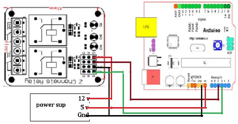 步骤7:汽车中央门锁接线图