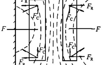 用ANSYS Maxwell实现变压器短路电动力仿真的实例