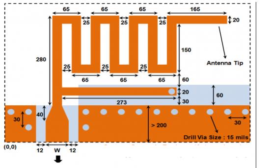 设计应用于蓝牙天线上的蛇形倒F PCB天线的资料说明