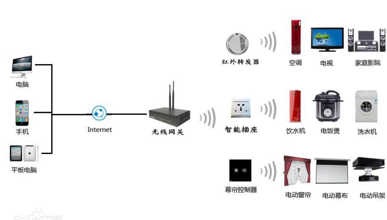 语音识别系统功能_语音识别系统的应用