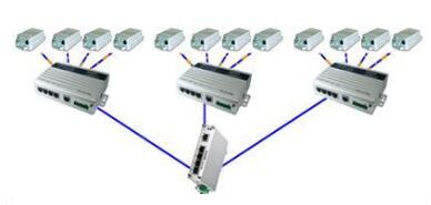 工业以太网的特点_工业以太网的技术特点
