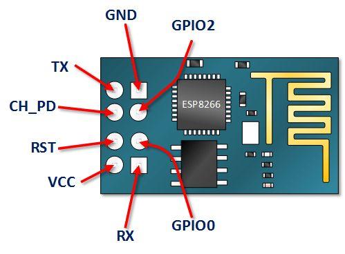 如何使用开发板上的FTDI芯片对ESP芯片进行编程