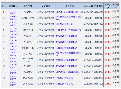 华为5G手机Mate 30正式发布搭载麒麟990...