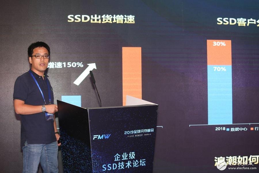 SSD市场竞争激烈,浪潮存储如何应对