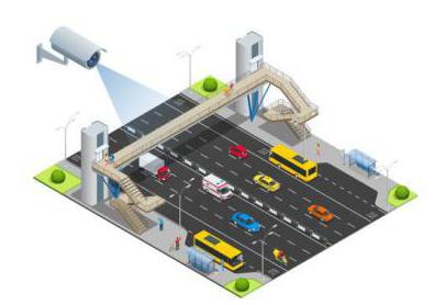 智慧交通應該是以一個怎樣的體系來發展