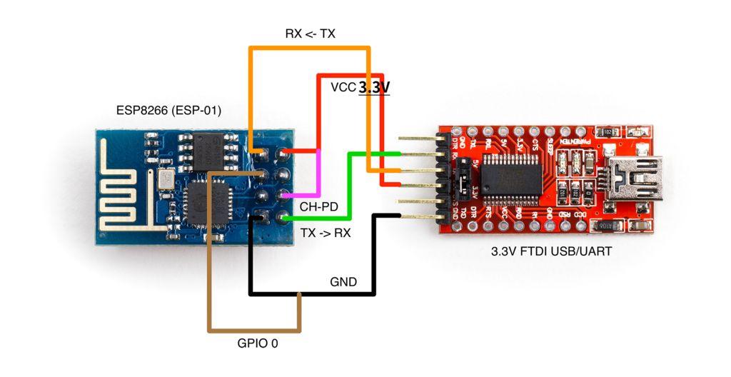 如何制作具有WiFi功能的微型振荡器
