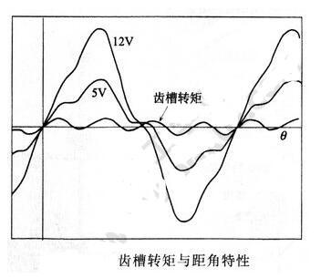 一文知道步进电机位置定位精度的解决方法