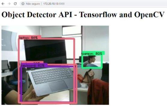 如何为Python 3.5安装OpenCV,Tensorflow和机器学习框架运行对象检测应用程序