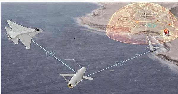 无人机推动海战变革的原因是什么