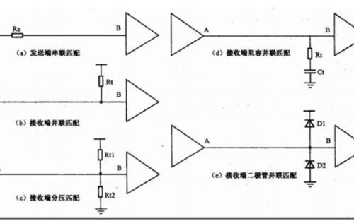 PCB设计信号完整性知识整理