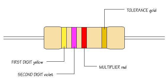 如何识别电阻和陶瓷电容器的值
