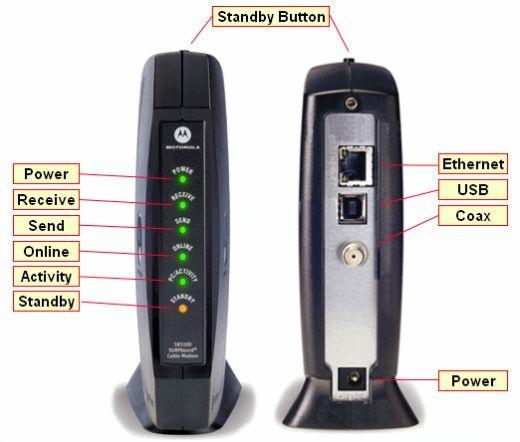 如何設置AppleAirPort無線路由器