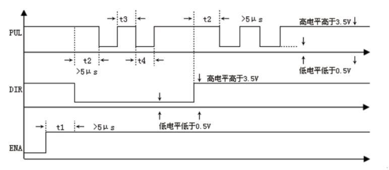 步进电机控制器接线图