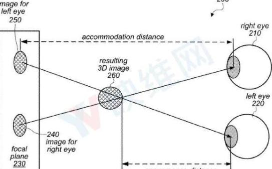 苹果或仍在研发AR眼镜 苹果AR/VR新专利曝光