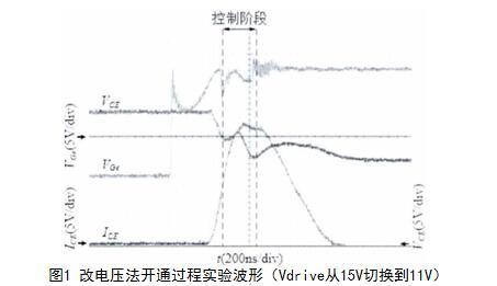 IGBT改电压法的工作原理和控制方法