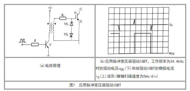 IGBT栅极驱动电路的应用举例
