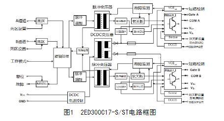 三款大功率IGBT驱动电路应用