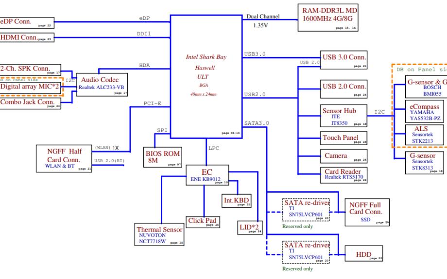 英特尔共享式ULT处理器笔记本主板电路原理图免费下载
