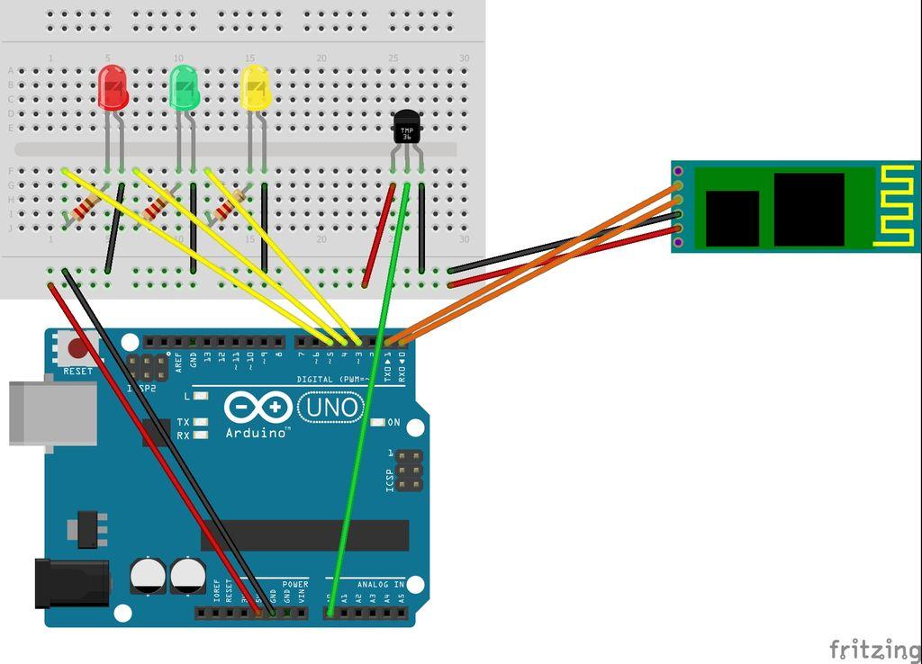 怎样通过蓝牙将ArduinoUno连接到Android