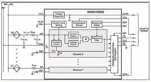 数字输入串行器的工作原理解析