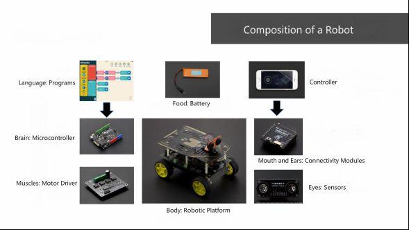 简易Arduino机器人的制作