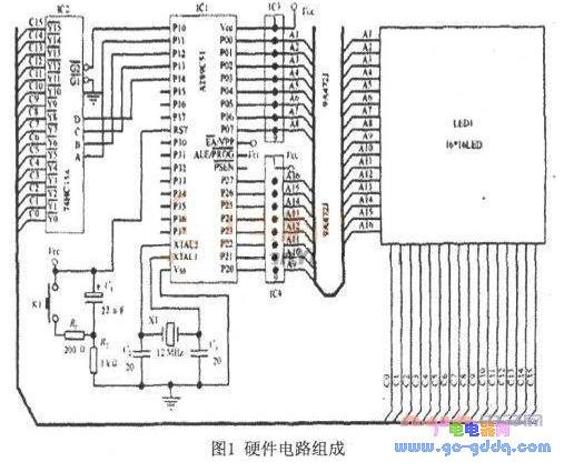 基于AT89C51单片机的LED汉字点阵滚动显示屏设计