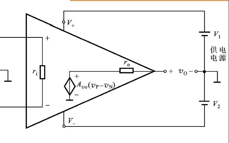 電子技術基礎教程之運算放大器的資料概述
