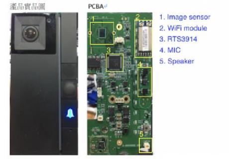 大聯大友尚推出新一代H.265影像壓縮技術的智能門鈴解決方案