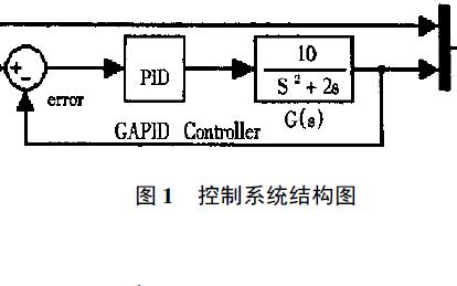 使用MATLAB遗传算法工具箱实现控制系统的设计与仿真资料说明