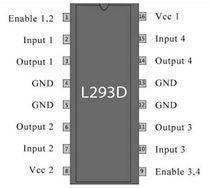 怎样用树莓派控制直流电机的方向和速度