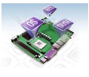 ARM处理器工作模式是怎样的一回事