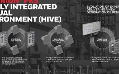 霍尼韦尔发布工业控制系统设计的新方案