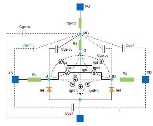FinFET与平面MOSFET有什么不同