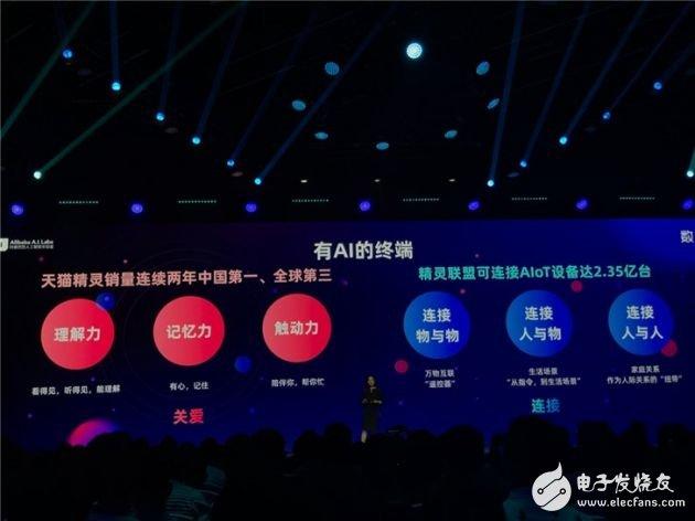 天貓精靈聯盟可連接的AIoT設備達到了2.35億臺