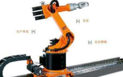 关于工业机器人的一些入门小知识