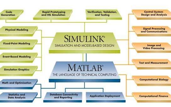 数学建模的预测程序代码合集免费下载