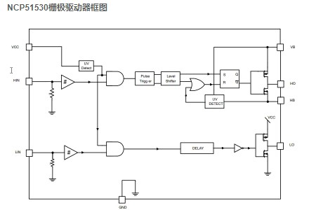 NCP51530 MOSFET栅极驱动器的特性与...