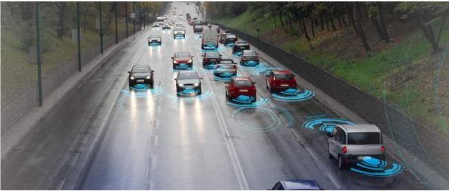 车联网将会迎来全面发展了吗