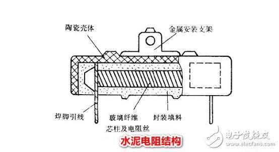 什么是水泥电阻?有哪些特点与应用