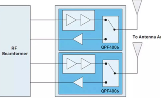 5G 網絡采用相控陣列天線聚焦和操縱多個波束給PA的那些新轉變?