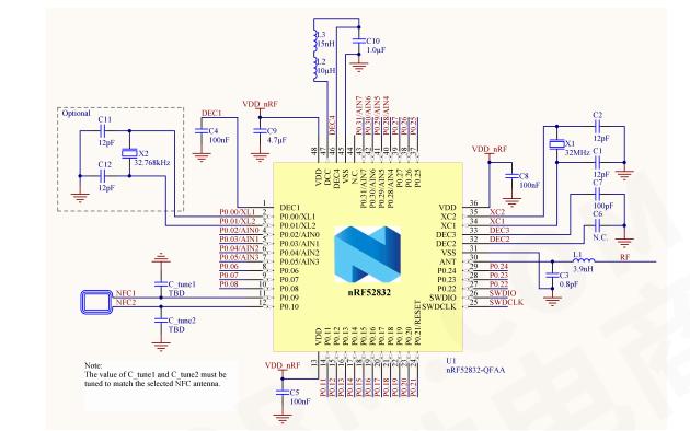 NRF52832芯片的產品規范免費下載