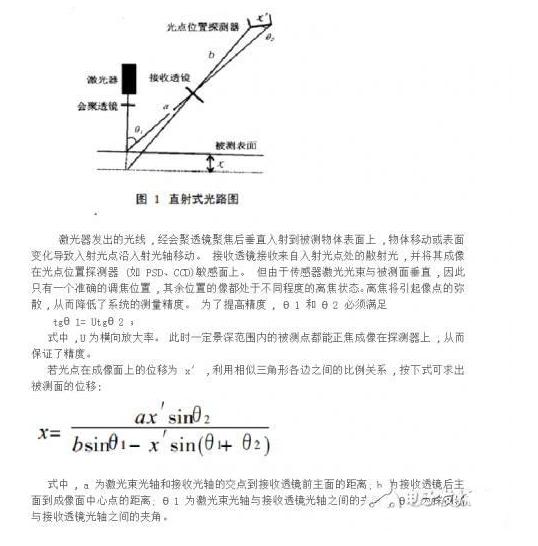 激光位移传感器的原理及使用