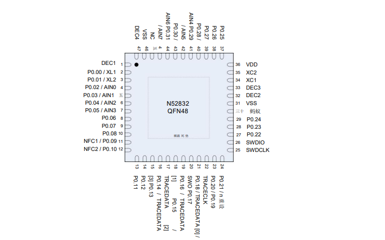 nRF52832低功耗蓝牙芯片的数据手册免费下载