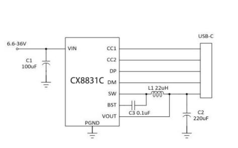 CX8831C多種快速充電協議的同步降壓轉換器的數據手冊免費下載