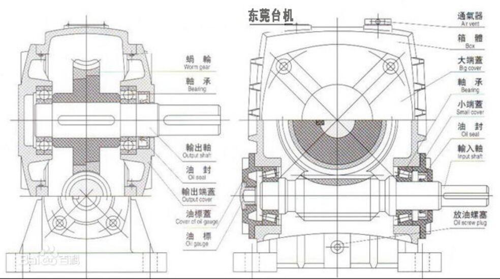 蝸輪蝸桿減速機結構圖_蝸輪蝸桿減速機優缺點