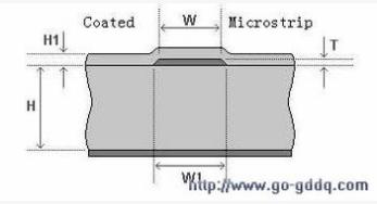 PCB板的特性阻抗控制工艺解析